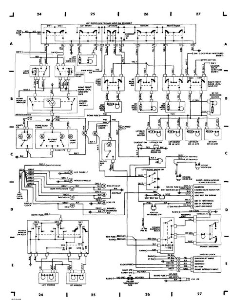 wiring diagram 1995 jeep wiring diagram and schematics