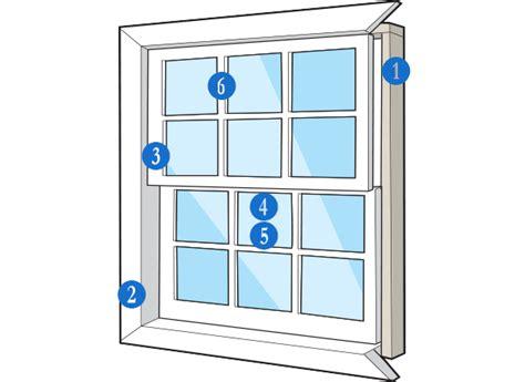 choose replacement windows consumer reports magazine
