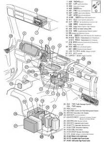 volvo truck parts diagram 2014 freightliner cascadia fuse box diagram 43 wiring
