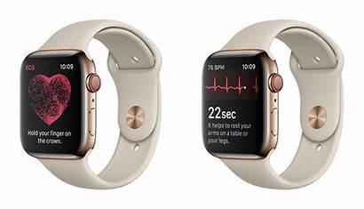 Apple Series Ecg Electrocardiogram Watchos Enable App