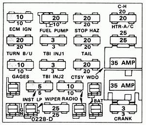 15  1989 Chevy Truck Fuse Box Diagram1989 Chevy Silverado