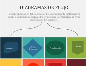 Diagramas de flujo diagrama de flujo word ejemplo image collections how to guide and refrence ccuart Images