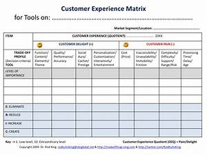 the customer experience matrix a tool for collaborative With service matrix template