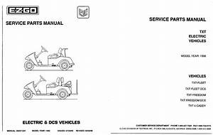 Ezgo Golf Carts Product Manuals