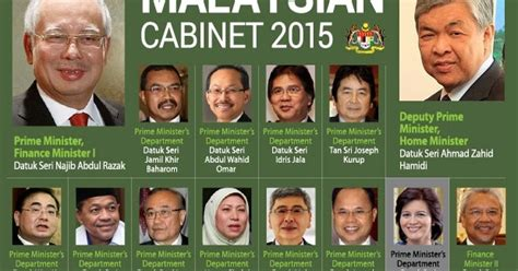 cabinet names and functions apanama 1mdb the dysfunctional malaysian cabinet