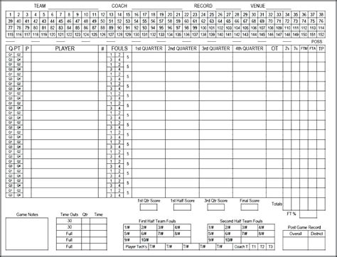 printable basketball scoresheet paystub format