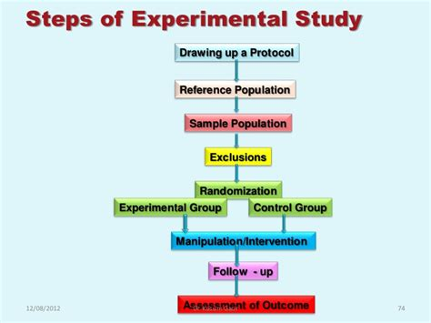 research methodology biostatistics