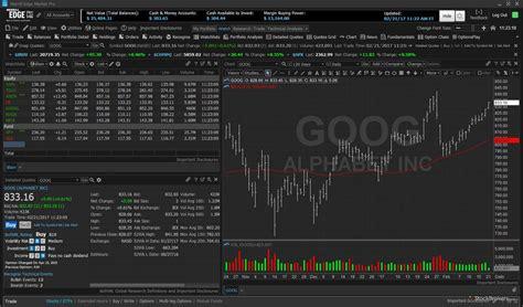 merrill edge review stockbrokerscom
