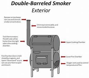 This Diy Double Barrel Smoker Requires No Welding