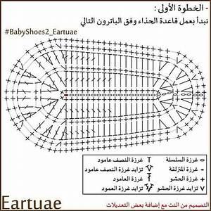 Diagrama Suela Zapato Bebe