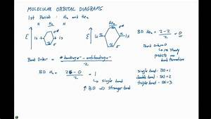 9 7 Molecular Orbital Diagrams
