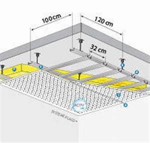 Placo Coupe Feu 1h : plafond rigitone pour l 39 isolation phonique plafond l placo ~ Dailycaller-alerts.com Idées de Décoration