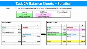 Prepare a Basic Balance Sheet (Task 2A) Solution - YouTube