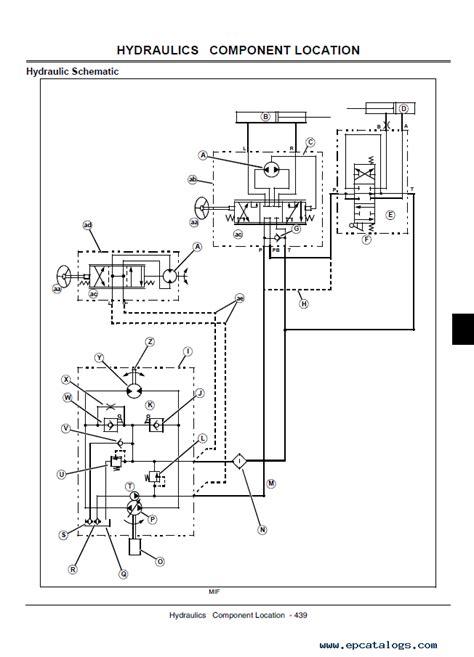 deere gx255 gx325 gx335 gx345 garden tractors tm1973 technical manual pdf tractors