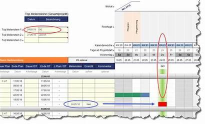Excel Tool Projektmanagement Fuer Vorlagen Meilensteine Paket