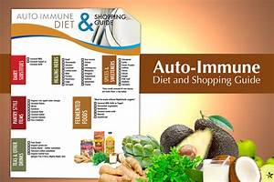 Identifying Your Food Sensitivities