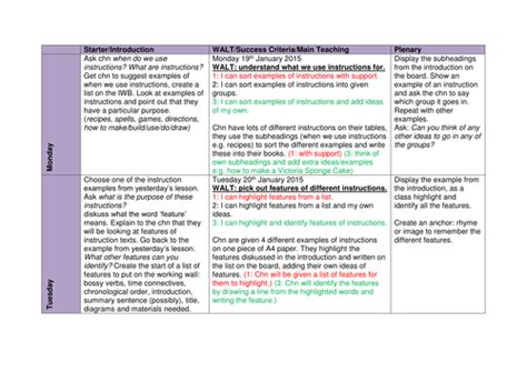letter writing  ks  week plan  charlicollins
