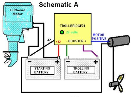 trollbridge    volt battery chargercombiner