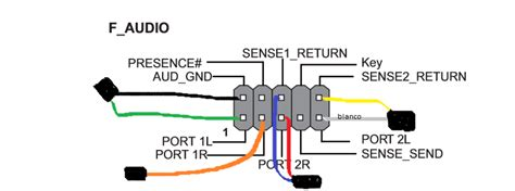 solucionado como conecto los cables de audio frontal chasis al yoreparo