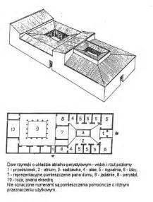 open house plan rzym