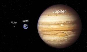 Planet Jupiter Size Compared to Earth - Pics about space