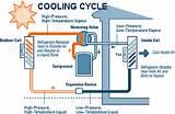 Air Source Heat Pump Vs Air Conditioner Images
