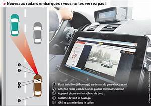 Radar Embarqué Voiture : radars embarqu s pas l 39 abri d 39 une erreur automobile ~ Medecine-chirurgie-esthetiques.com Avis de Voitures