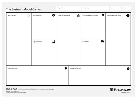 business model canvas  launching