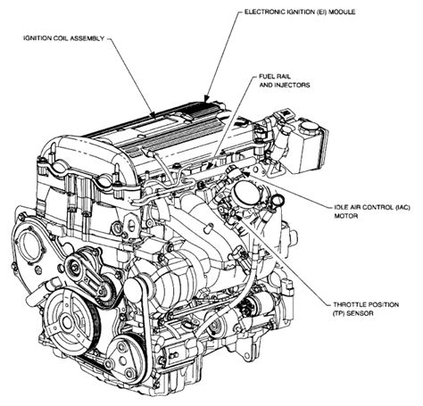 2004 Saturn Ion Engine Wiring Diagram by 2003 Saturn Vue Parts Diagram Fuel Injection