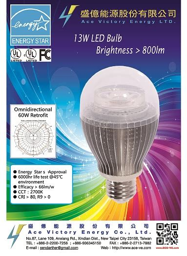 ace victory energy releases energy certified led