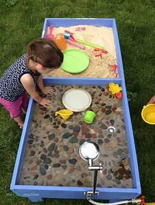 Outdoor Spielzeug Für Kleinkinder : 13 summer craft projects for your kids outdoor living space kinder diy geschenke geschenke ~ Eleganceandgraceweddings.com Haus und Dekorationen