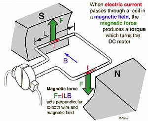 What Are The Principle Operations Of A Dc Motor