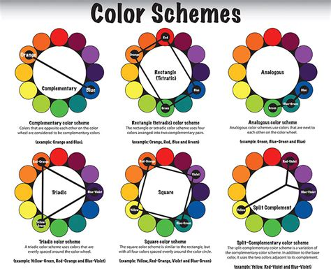 color schemes for websites colors combinations and their