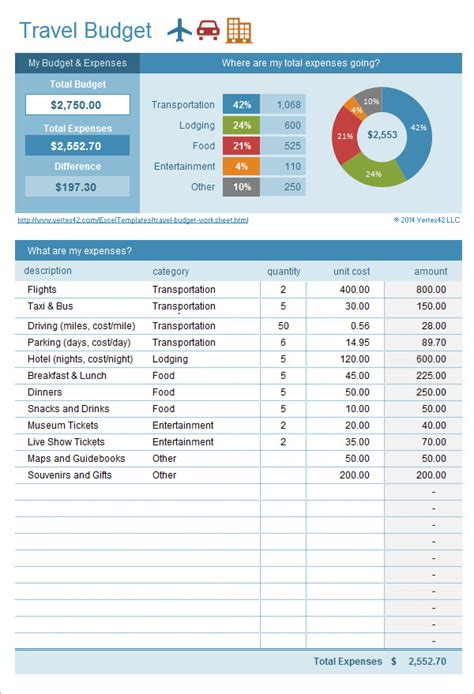 sample budget templates  excel sample templates