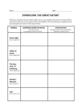 great gatsby symbolism worksheet by ilove2teach tpt