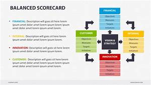 Balanced Scorecard - Powerpoint by CreaPack | GraphicRiver