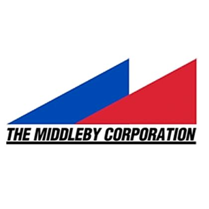 Middleby - MIDD - Stock Price & News | The Motley Fool