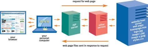 187 website diagram