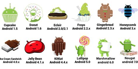 android os names unlocked mobiles android nougat predictions