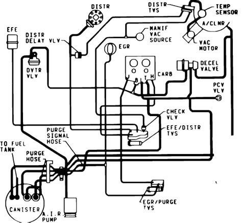 Gmc Jimmy Vacuum Hose Routing Diagram