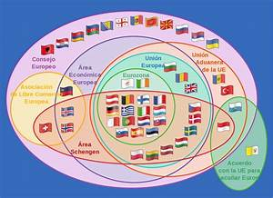 File Supranational European Bodies-es Svg