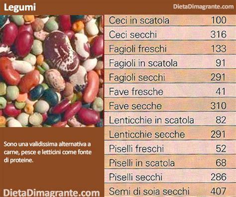tabella delle calorie degli alimenti dieta dimagrante 187 guida e tabella delle calorie