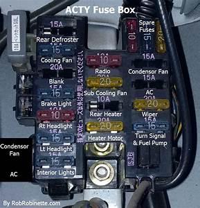 Starter Relay Honda Acty