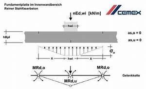 Bewehrung Bodenplatte Berechnen : b602cmx hintergrundinfos statik ~ Themetempest.com Abrechnung