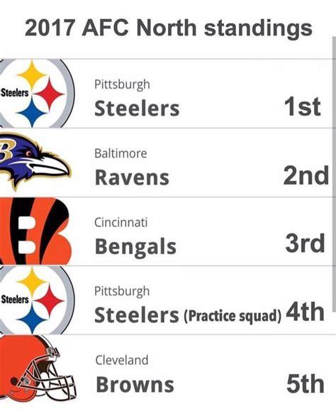Cleveland Browns Memes - cleveland browns meme 8 nfl apparel nfl team shirts die hard league
