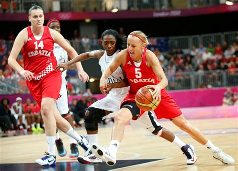 Baloncesto en Río 2016 ~ Juegos Olímpicos Río 2016