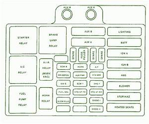 97 Chevy Tahoe Fuse Diagram