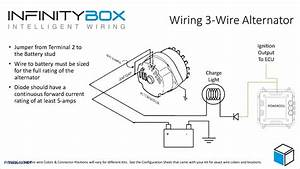 Chevy Alternator Wiring Diagram The Hamb