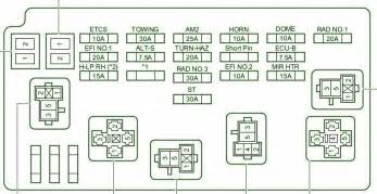2007 toyota camry fuse diagram 2007 image wiring similiar 1997 toyota camry fuse box diagram keywords on 2007 toyota camry fuse diagram