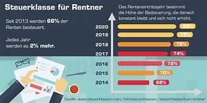 Steuerklasse 4 Faktor Berechnen : welche steuerklasse f r rentner ~ Themetempest.com Abrechnung